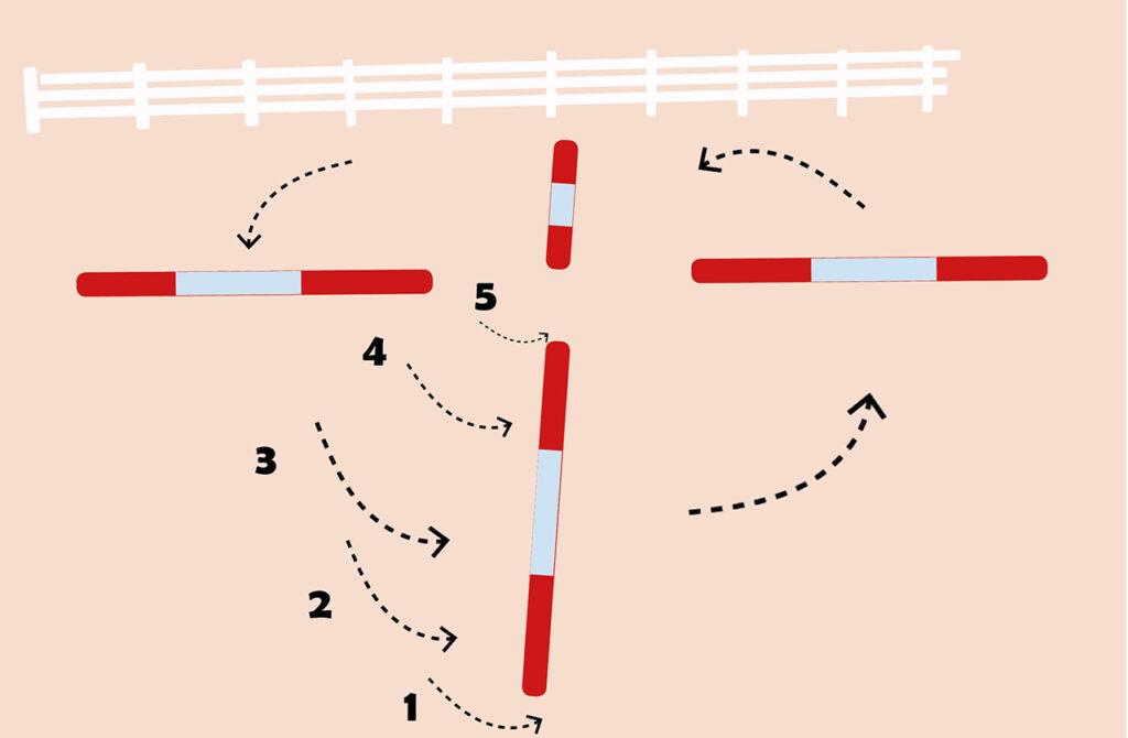barriere a terra: segno +